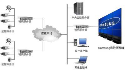 万博官网manbetx电脑版拓扑图